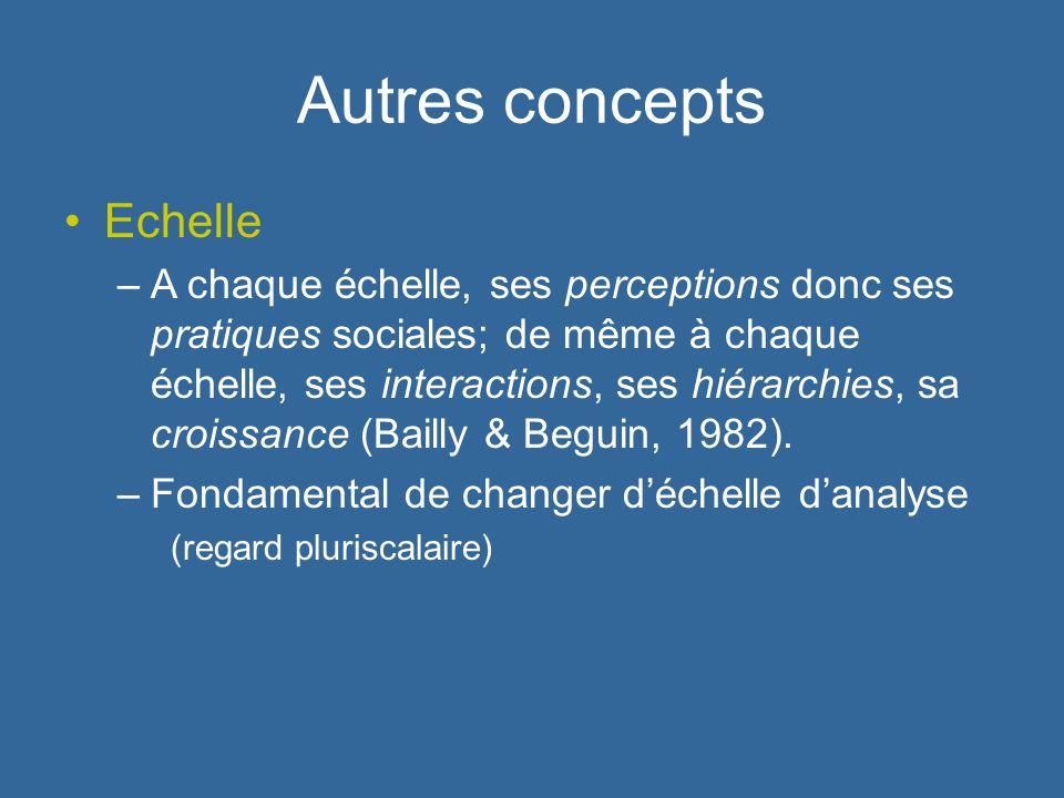 Autres concepts Echelle
