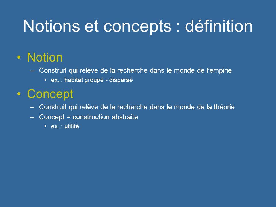Notions et concepts : définition