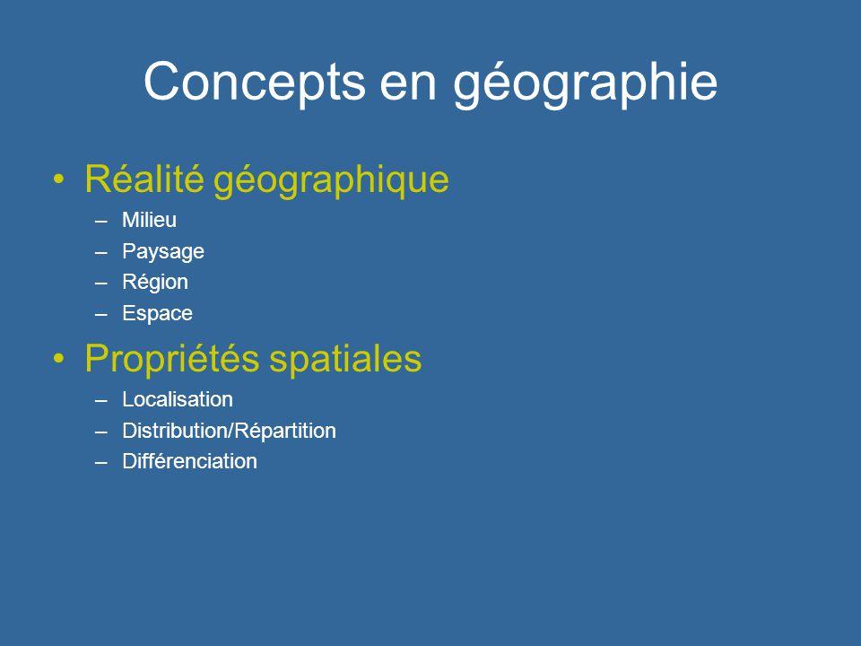 Concepts en géographie