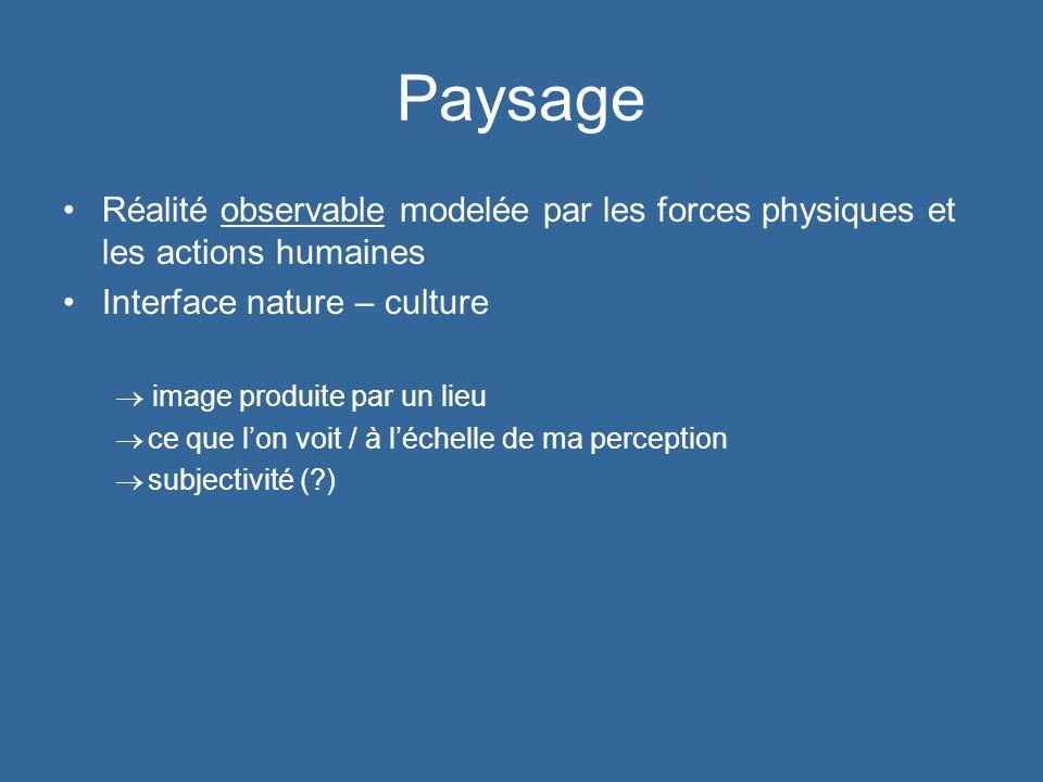 Paysage Réalité observable modelée par les forces physiques et les actions humaines. Interface nature – culture.