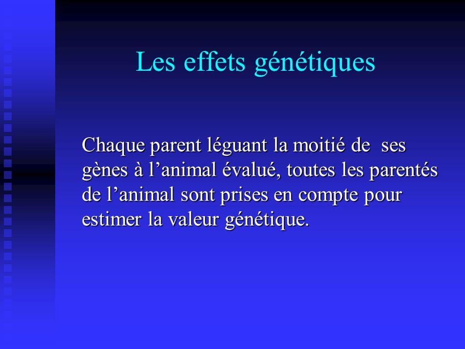 Les effets génétiques