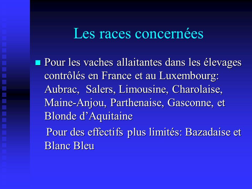 Les races concernées