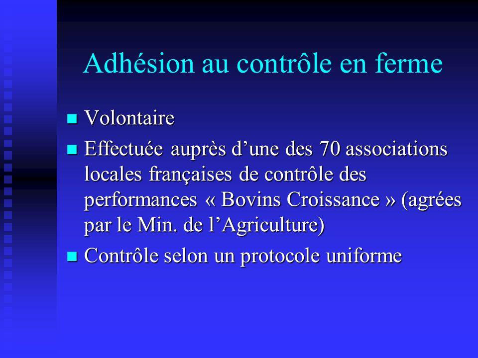 Adhésion au contrôle en ferme