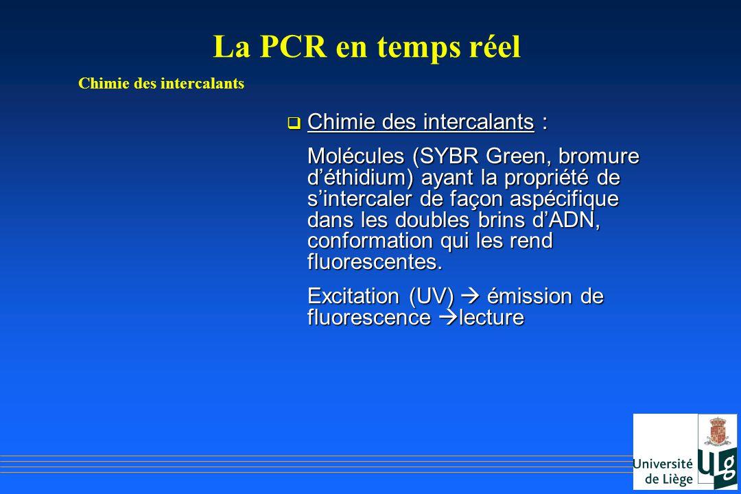 La PCR en temps réel Chimie des intercalants :