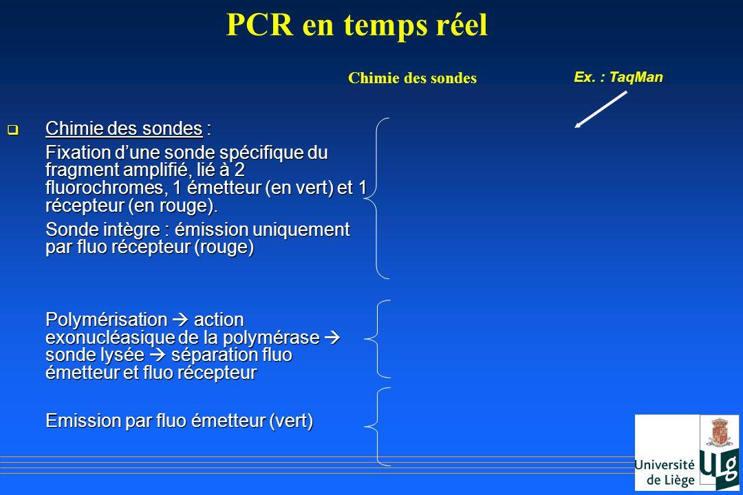PCR en temps réel Chimie des sondes :