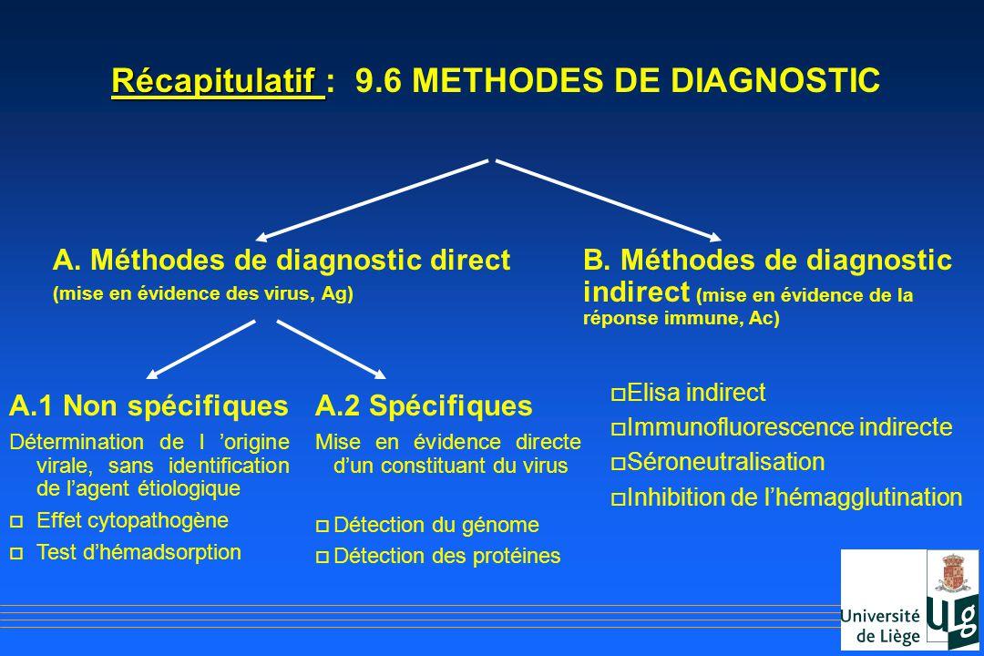 Récapitulatif : 9.6 METHODES DE DIAGNOSTIC
