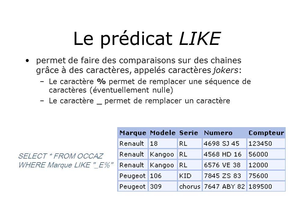 Le prédicat LIKE permet de faire des comparaisons sur des chaines grâce à des caractères, appelés caractères jokers: