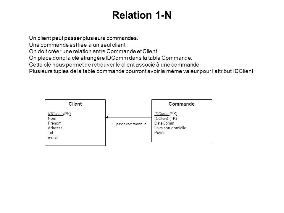 Relation 1-N Un client peut passer plusieurs commandes.