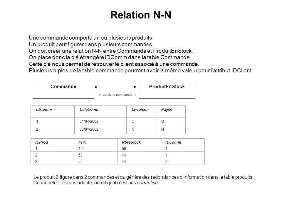 Relation N-N Une commande comporte un ou plusieurs produits.