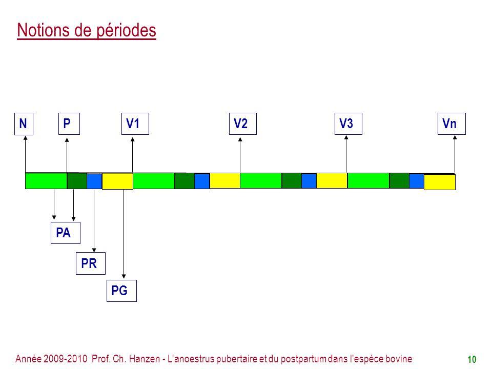 Notions de périodes N P V1 V2 V3 Vn PA PR PG