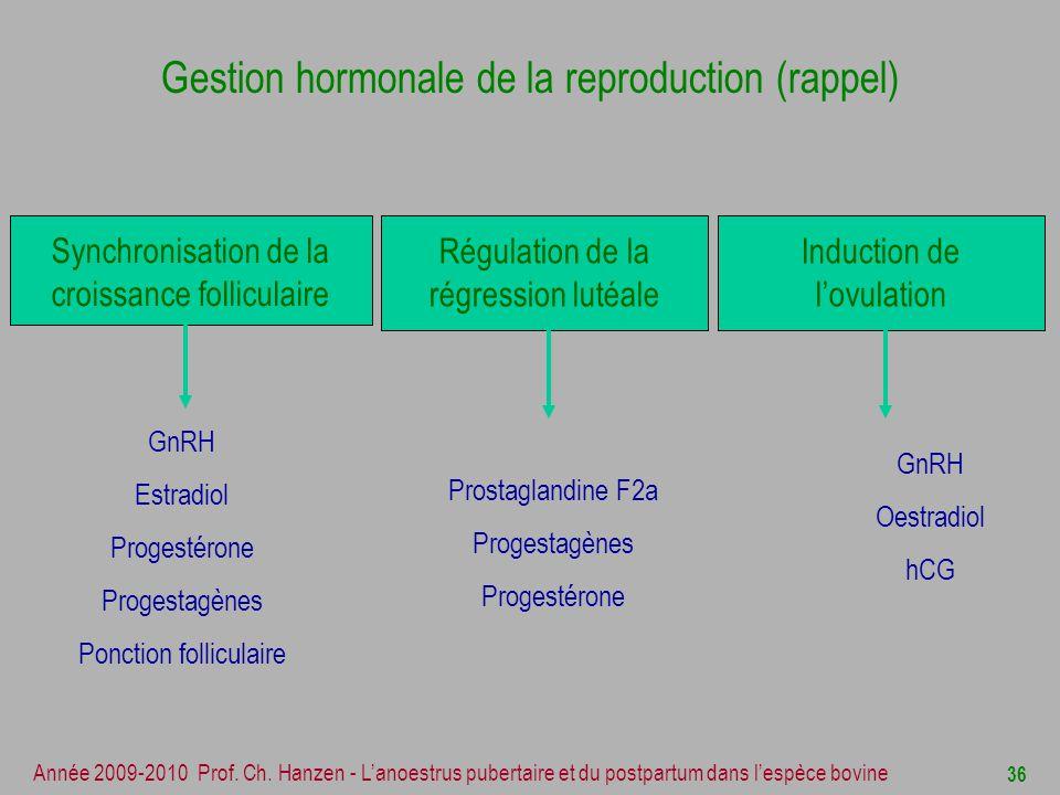 Gestion hormonale de la reproduction (rappel)