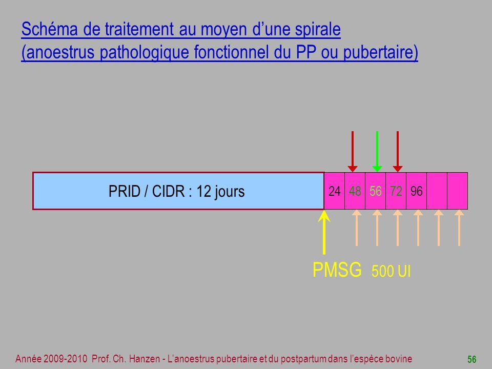 Schéma de traitement au moyen d'une spirale (anoestrus pathologique fonctionnel du PP ou pubertaire)
