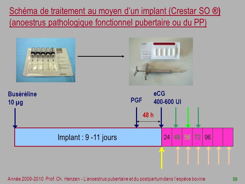 Schéma de traitement au moyen d'un implant (Crestar SO ®) (anoestrus pathologique fonctionnel pubertaire ou du PP)