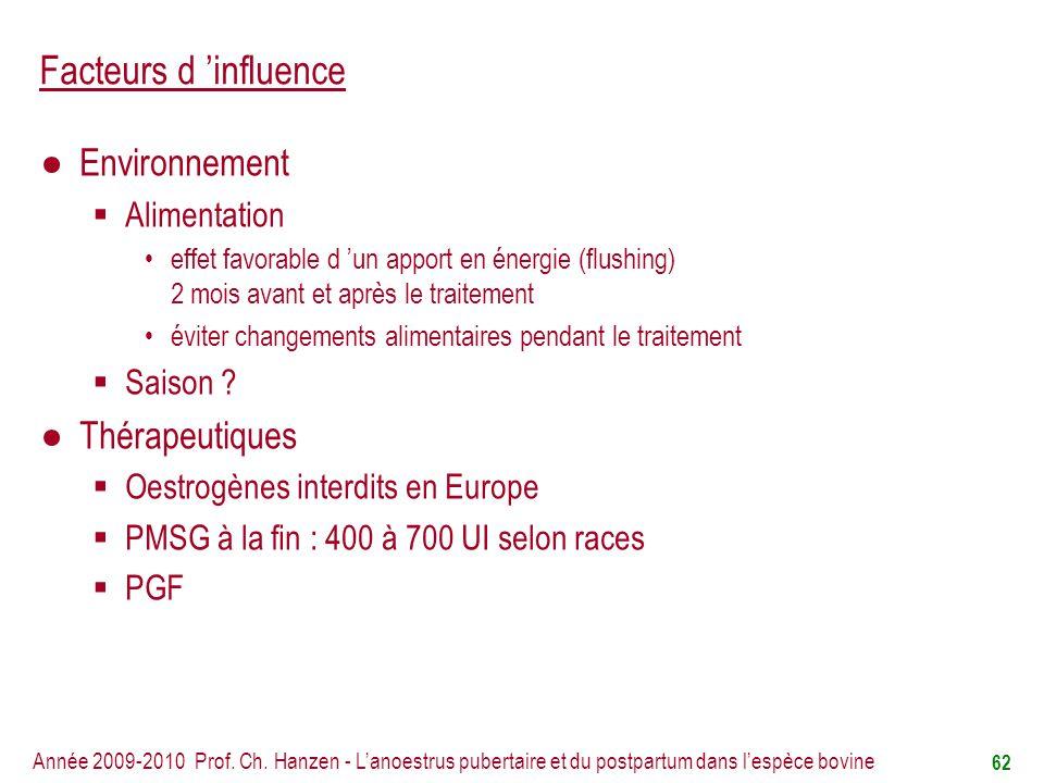 Facteurs d 'influence Environnement Thérapeutiques Alimentation