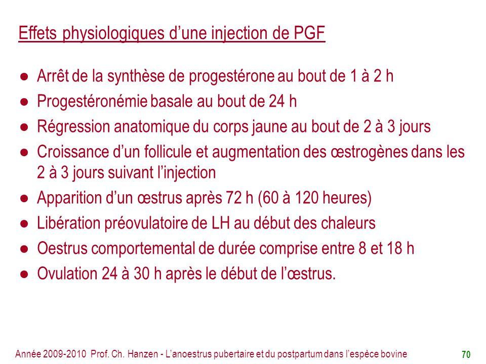 Effets physiologiques d'une injection de PGF