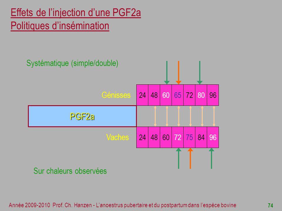 Effets de l'injection d'une PGF2a Politiques d'insémination