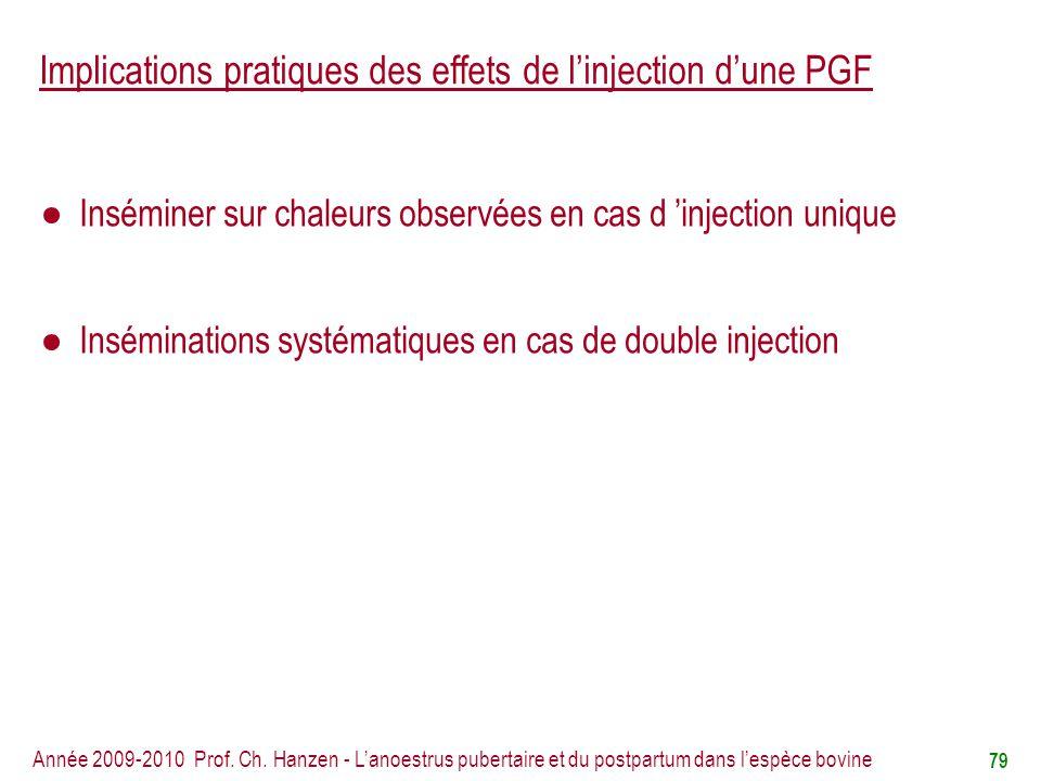 Implications pratiques des effets de l'injection d'une PGF