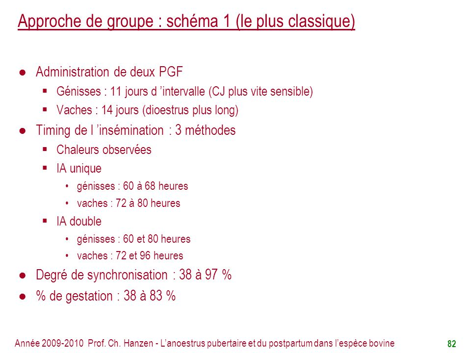Approche de groupe : schéma 1 (le plus classique)