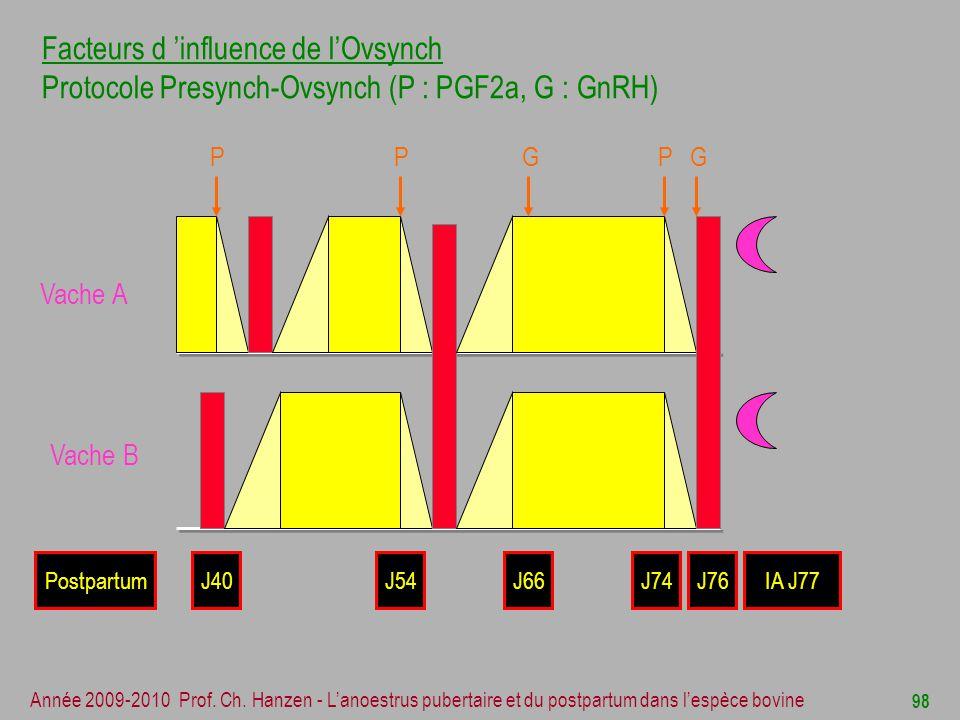 Facteurs d 'influence de l'Ovsynch