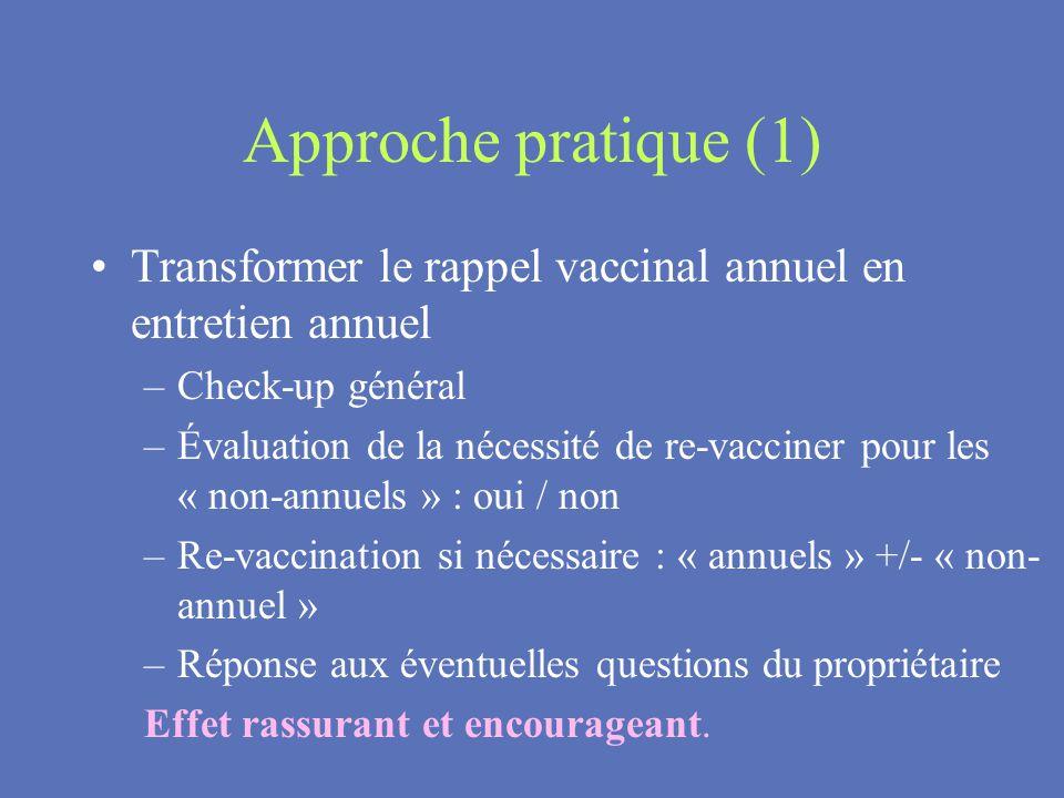 Approche pratique (1) Transformer le rappel vaccinal annuel en entretien annuel. Check-up général.