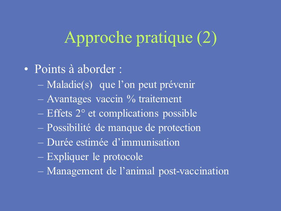 Approche pratique (2) Points à aborder :
