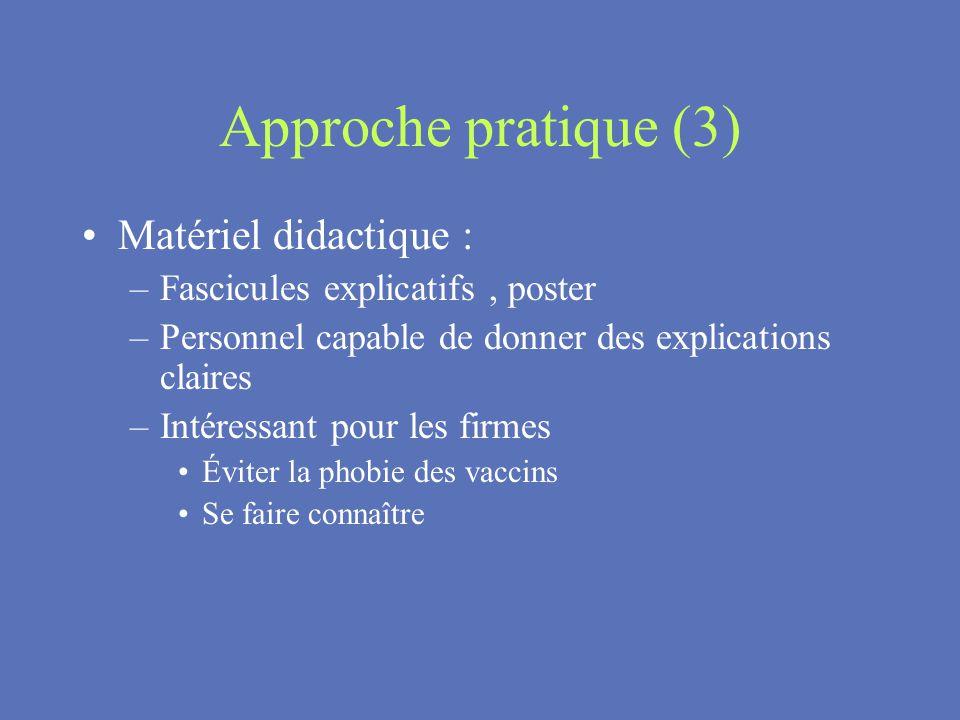 Approche pratique (3) Matériel didactique :