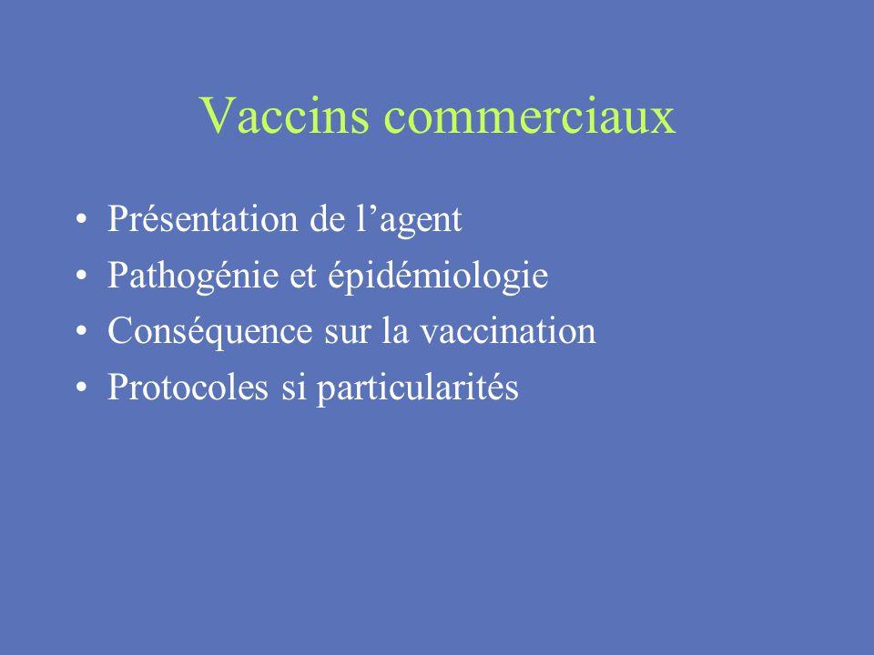 Vaccins commerciaux Présentation de l'agent