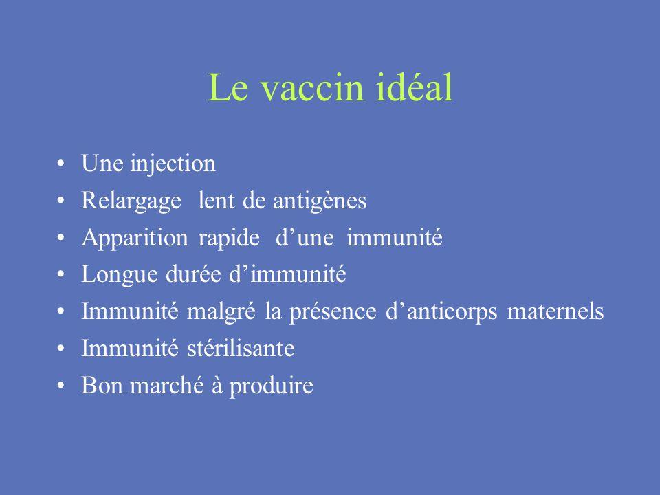 Le vaccin idéal Une injection Relargage lent de antigènes