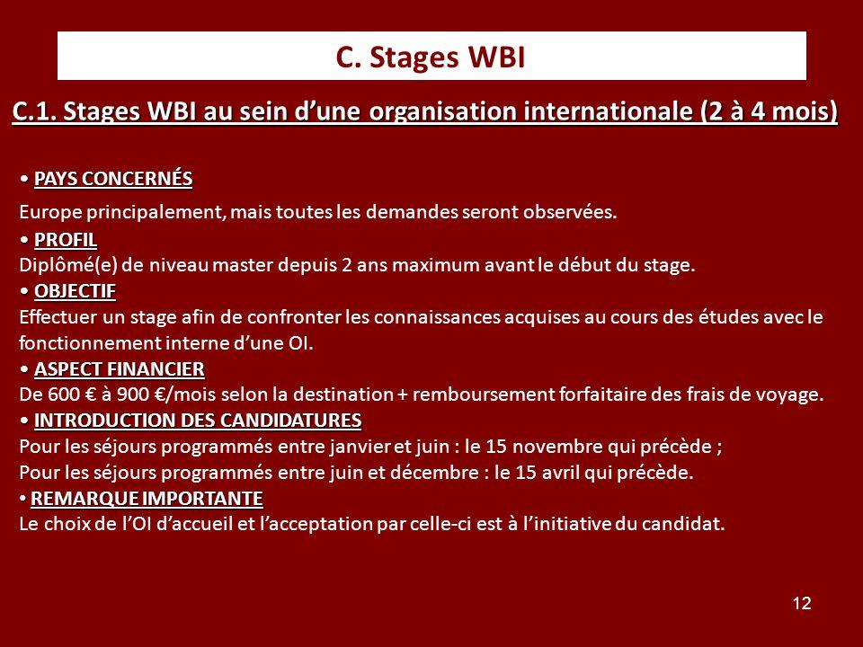 C. Stages WBI C.1. Stages WBI au sein d'une organisation internationale (2 à 4 mois) PAYS CONCERNÉS.