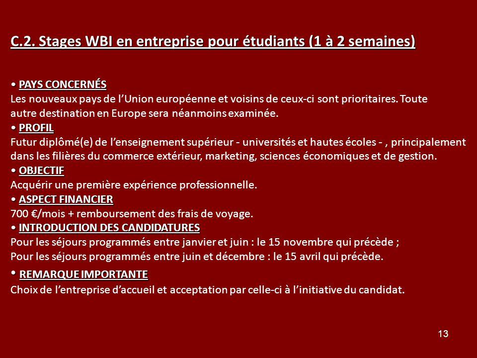 C.2. Stages WBI en entreprise pour étudiants (1 à 2 semaines)