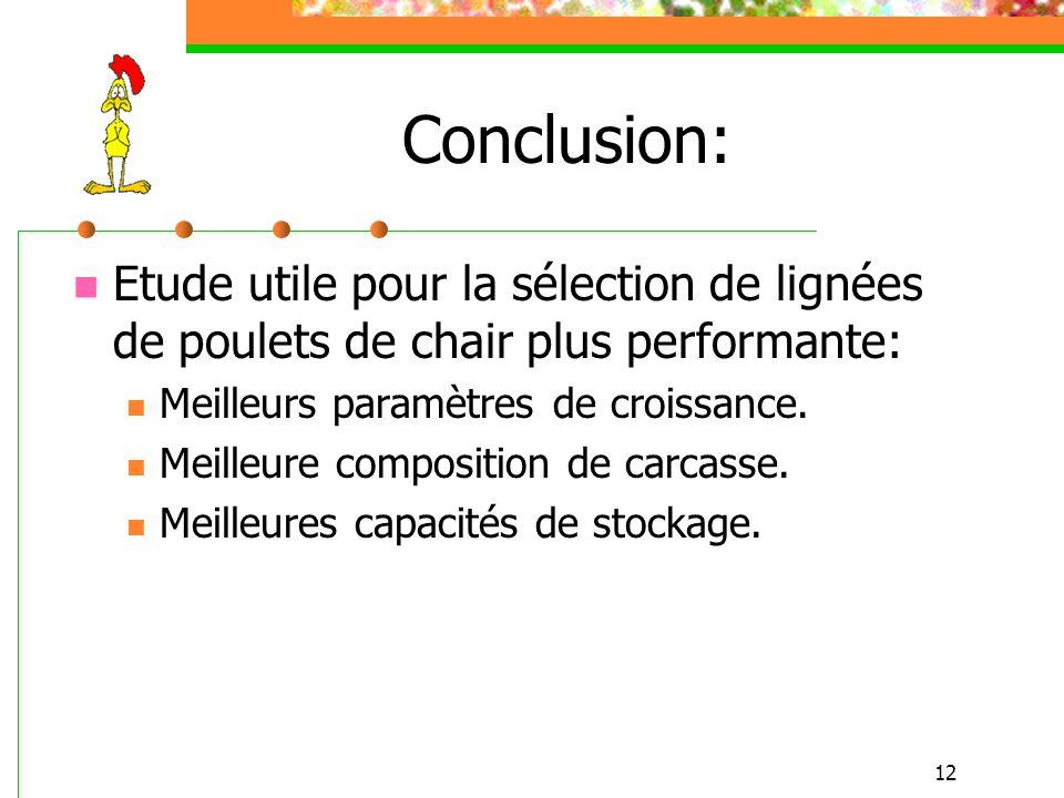 Conclusion: Etude utile pour la sélection de lignées de poulets de chair plus performante: Meilleurs paramètres de croissance.