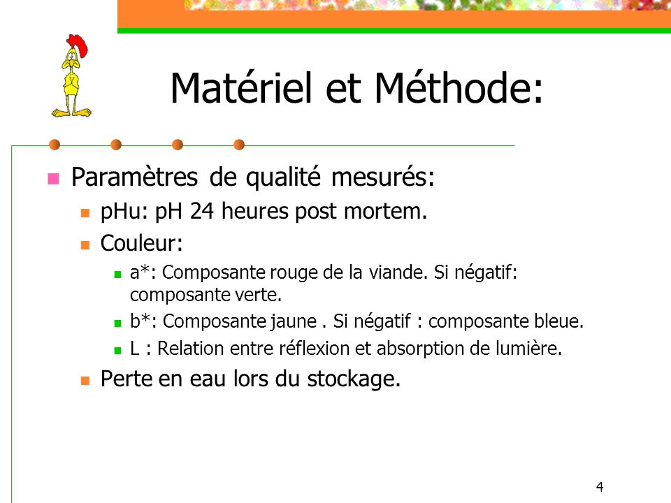 Matériel et Méthode: Paramètres de qualité mesurés: