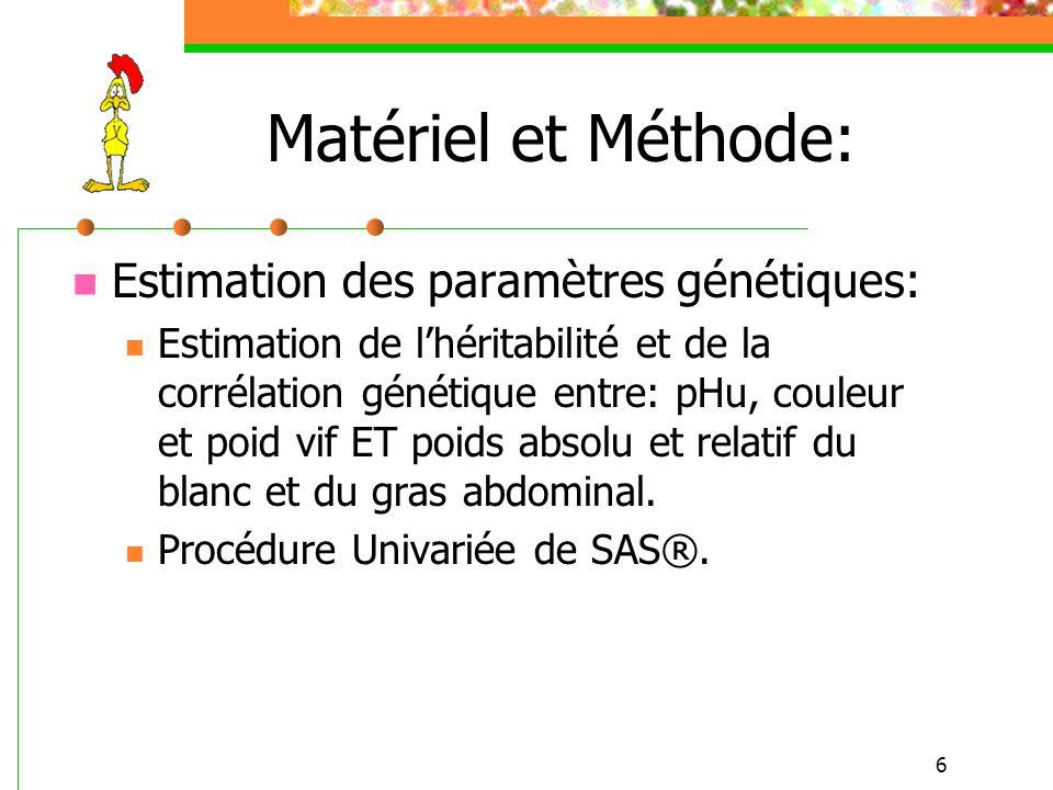 Matériel et Méthode: Estimation des paramètres génétiques: