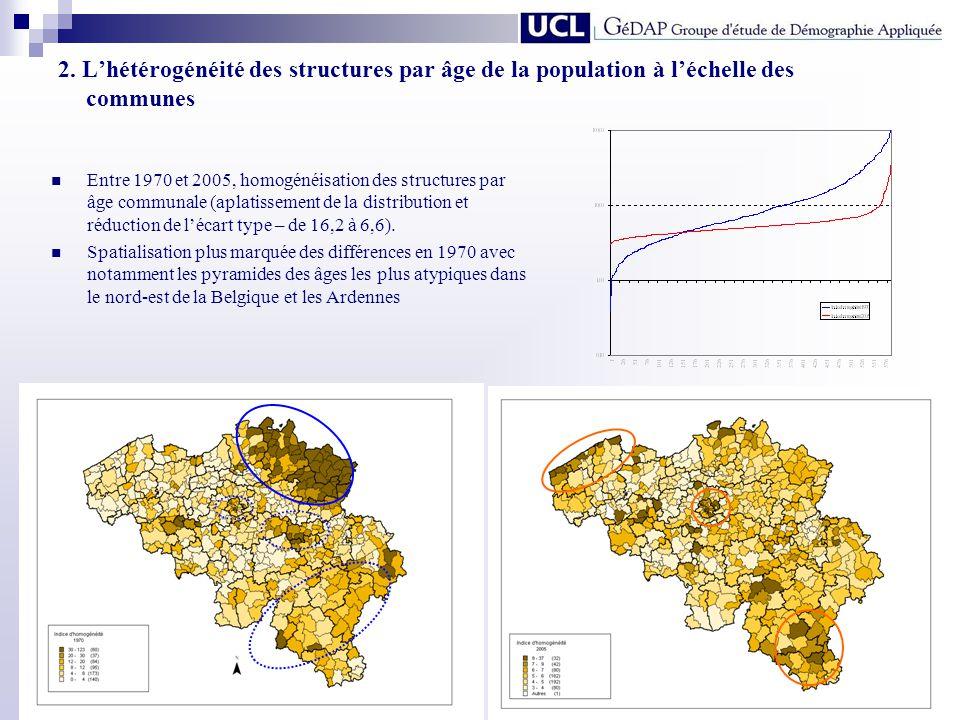 2. L'hétérogénéité des structures par âge de la population à l'échelle des communes