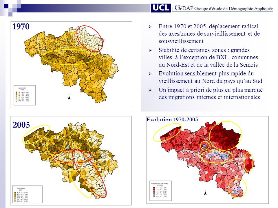1970 Entre 1970 et 2005, déplacement radical des axes/zones de survieillissement et de sousvieillissement.