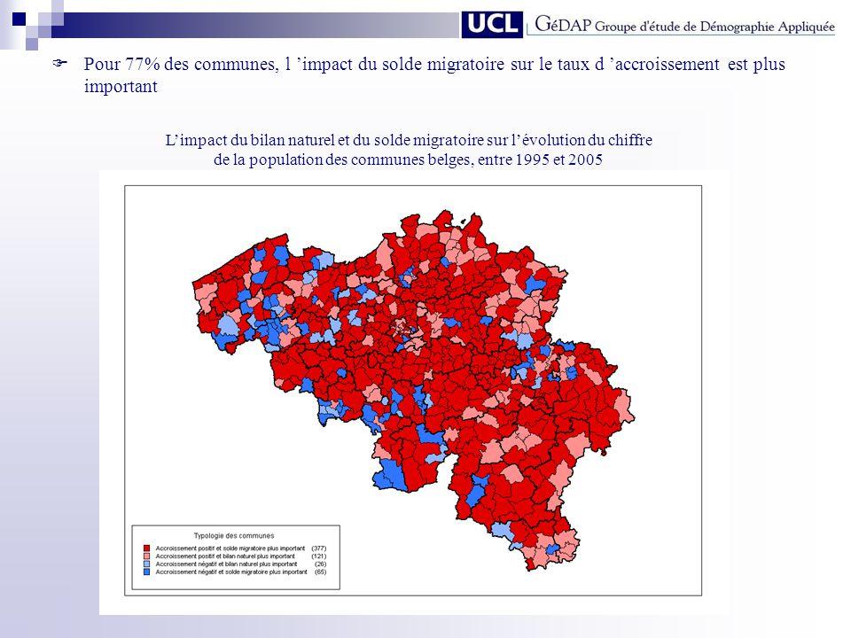de la population des communes belges, entre 1995 et 2005