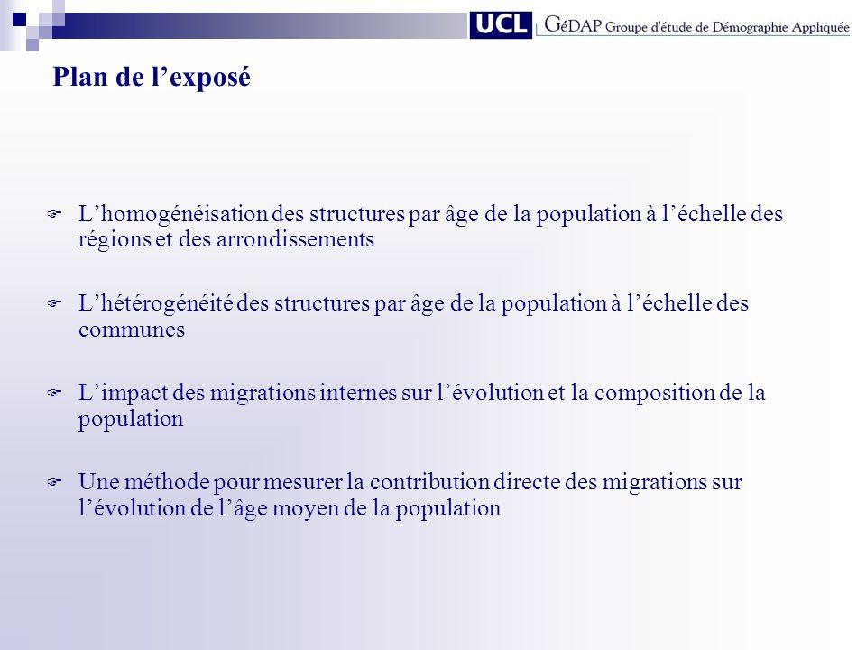 Plan de l'exposé L'homogénéisation des structures par âge de la population à l'échelle des régions et des arrondissements.