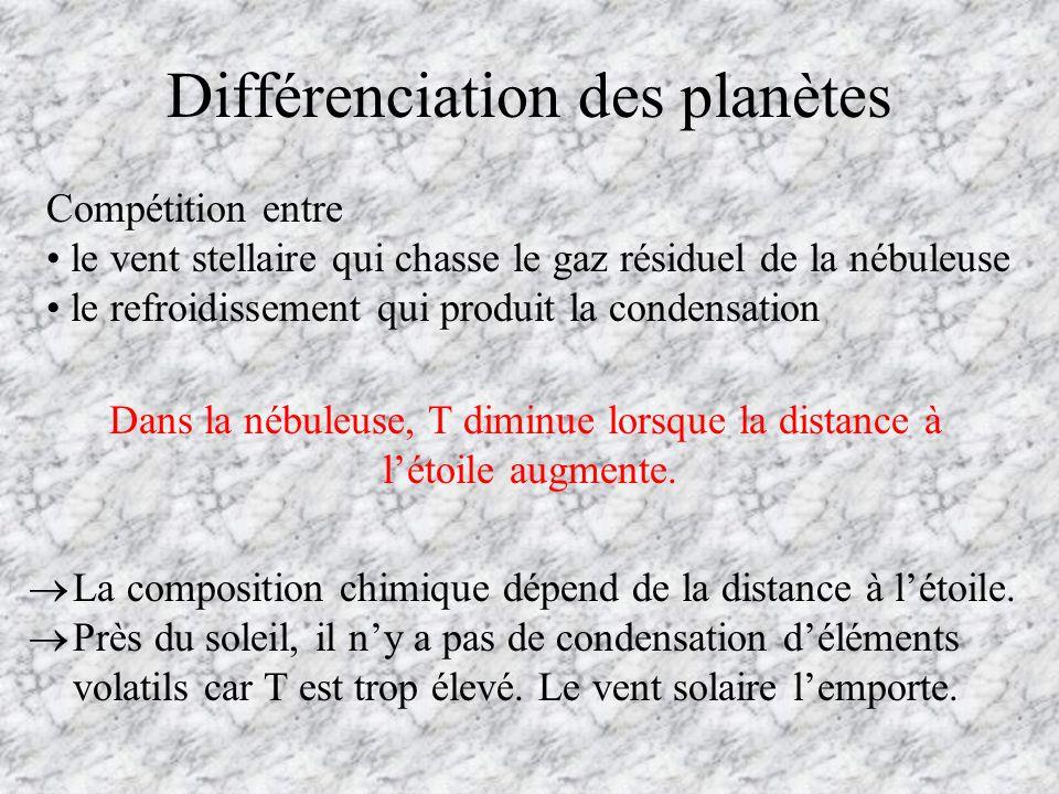 Différenciation des planètes