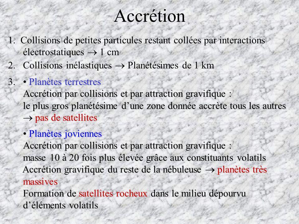 Accrétion 1. Collisions de petites particules restant collées par interactions électrostatiques  1 cm.