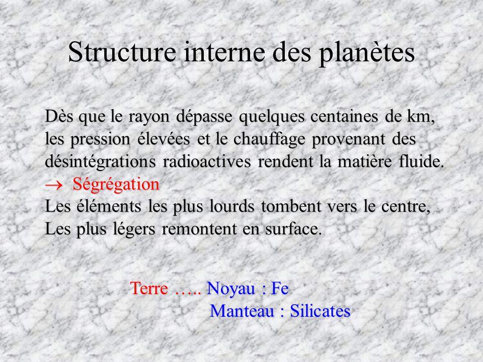 Structure interne des planètes