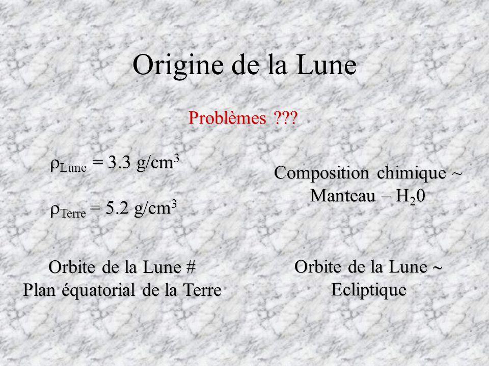 Origine de la Lune Problèmes Lune = 3.3 g/cm3 Terre = 5.2 g/cm3