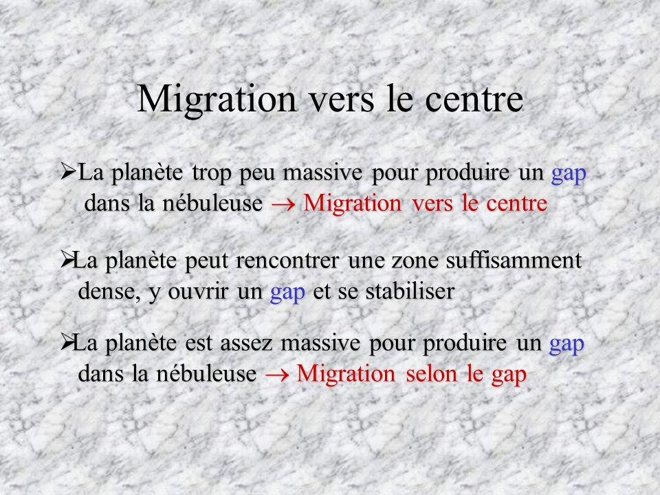 Migration vers le centre