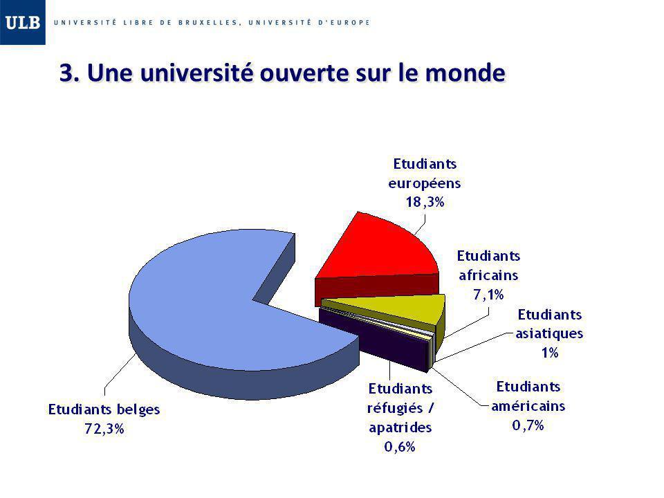 3. Une université ouverte sur le monde