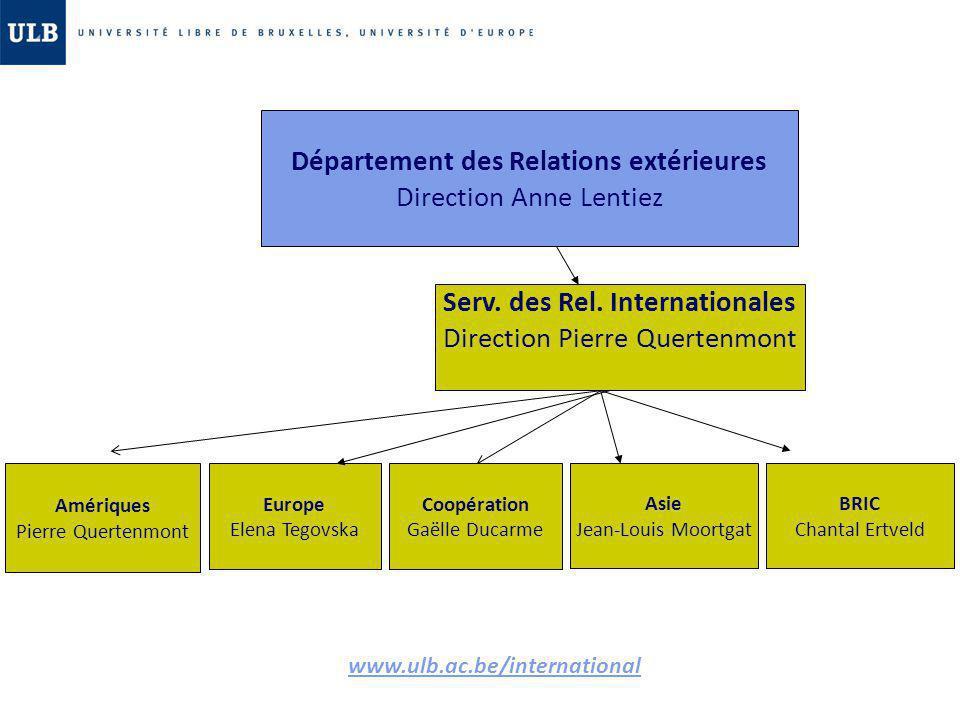 Département des Relations extérieures Serv. des Rel. Internationales