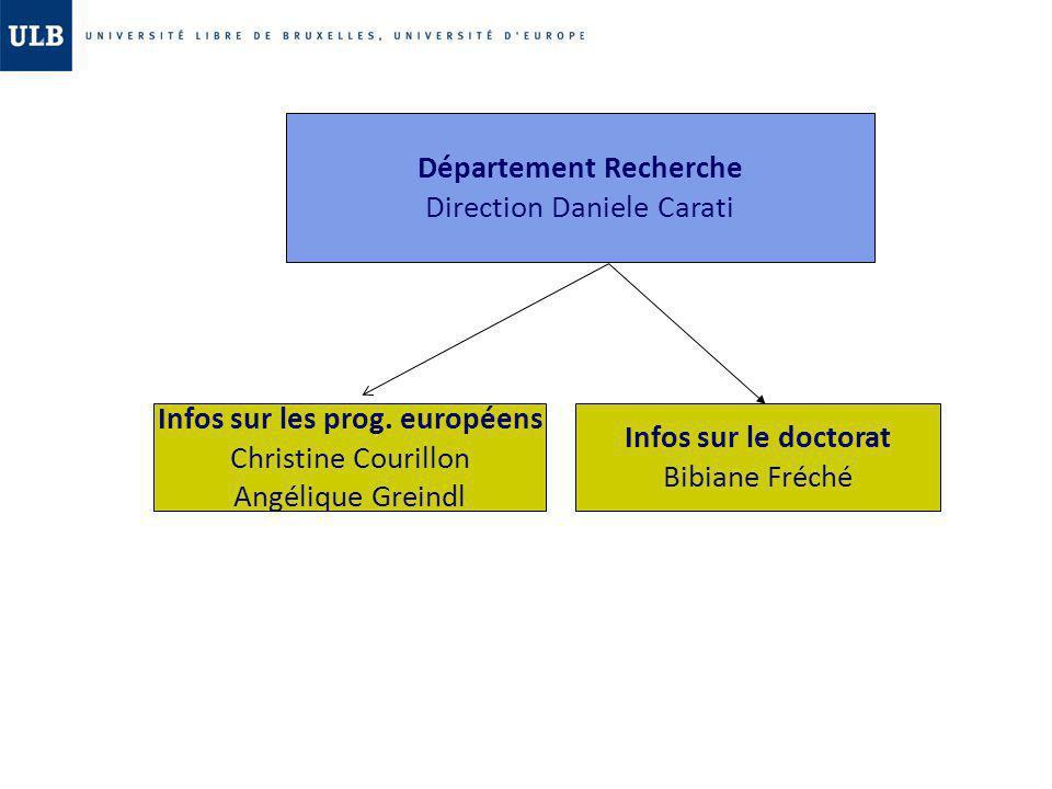 Département Recherche Infos sur les prog. européens