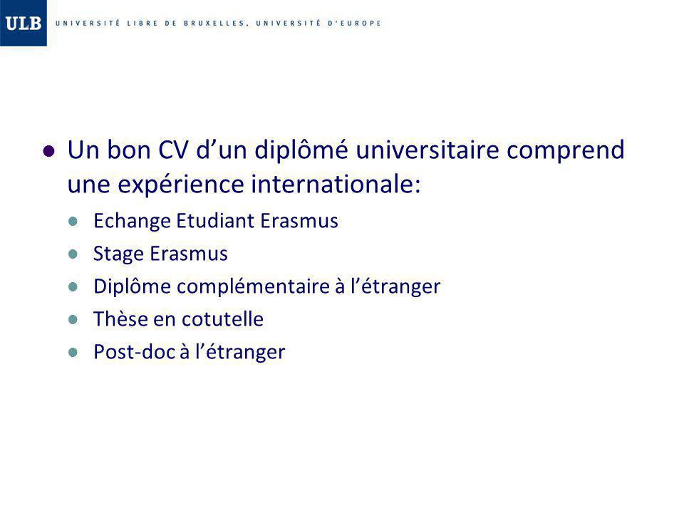 Un bon CV d'un diplômé universitaire comprend une expérience internationale: