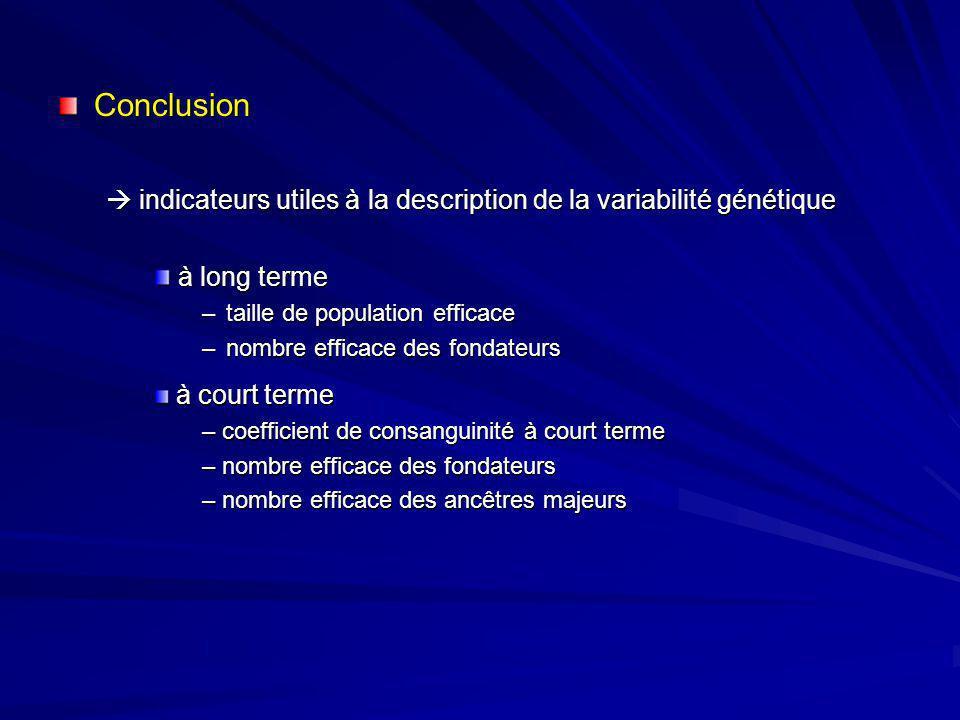 Conclusion  indicateurs utiles à la description de la variabilité génétique. à long terme. taille de population efficace.