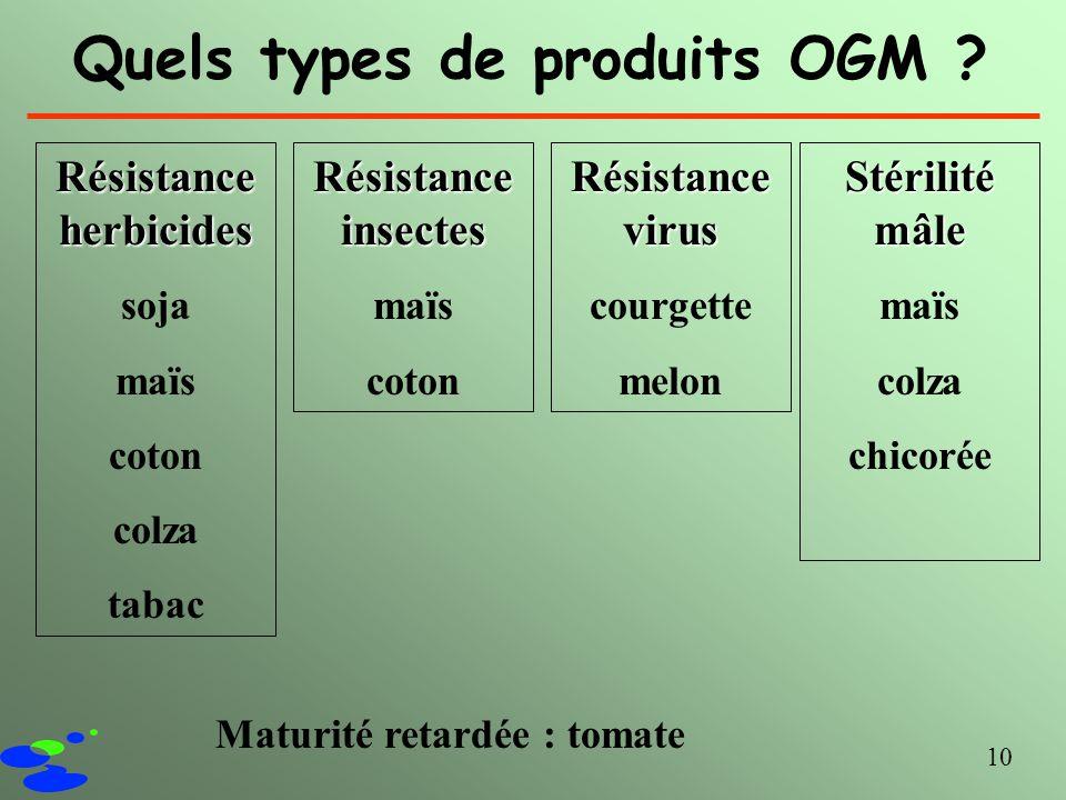 Résistance herbicides