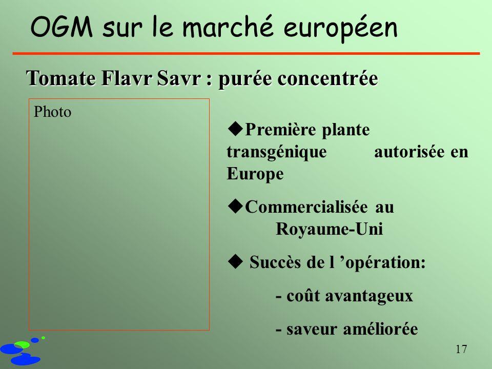 OGM sur le marché européen