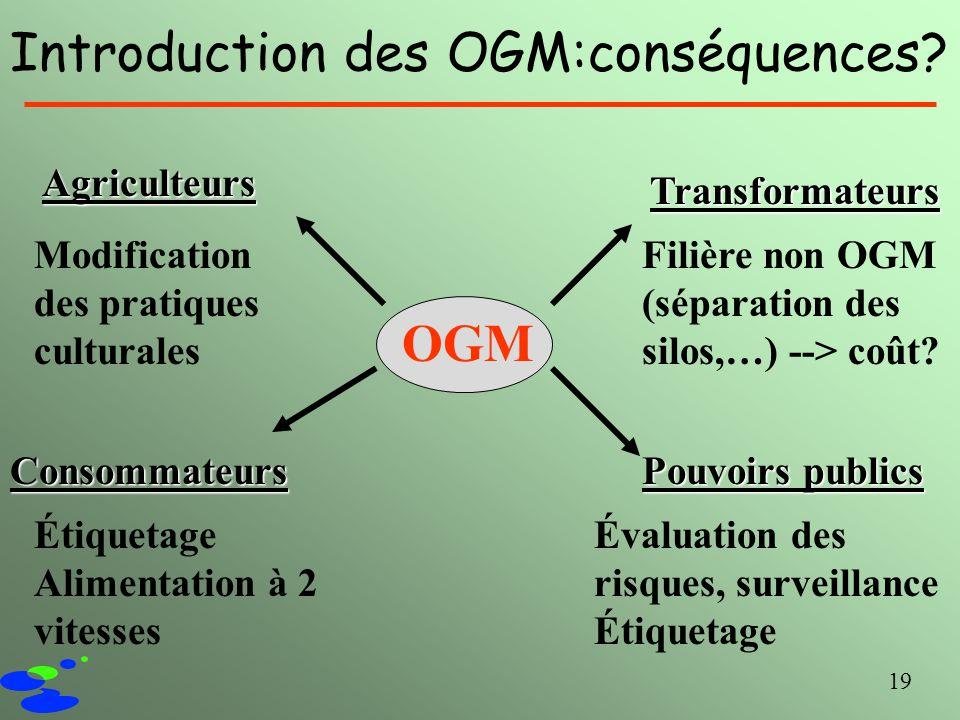 Introduction des OGM:conséquences